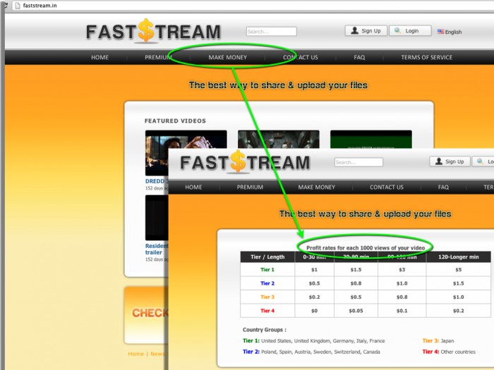 faststream_profit.030